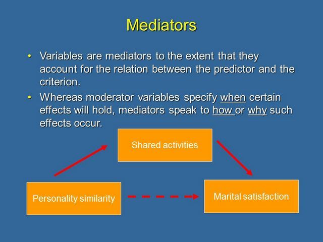 Differences between a moderator and a mediator