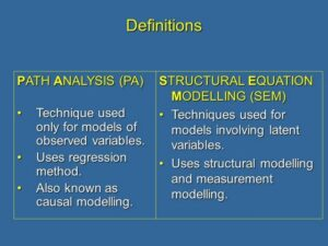 1. What is Path Analysis?