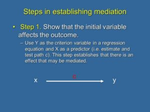 7. Causal Steps to Establish Mediation: Step 1