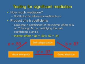 12. Testing for Significant Mediation